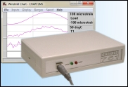 Strain Measurement:  USB Data Acquisition Unit, Strain Gauge Connection Box, Windmill Software, free technical support